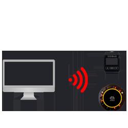 Suite logicielle MMCall, gérez plusieurs files d'attente simultanément